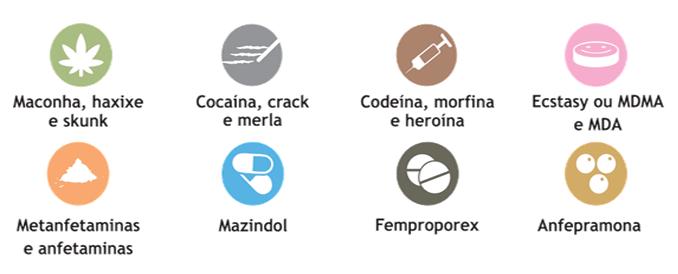 toxicologico