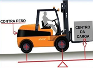 Segurança-com-empilhadeiras
